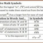 Five Math Symbols